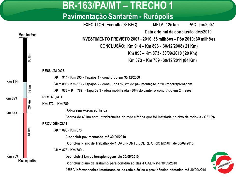BR-163/PA/MT – TRECHO 1 Pavimentação Santarém - Rurópolis RESULTADOS Km 914 - Km 893 - Tapajós 1 - concluído em 30/12/2008 Km 893 - Km 873 - Tapajós 2