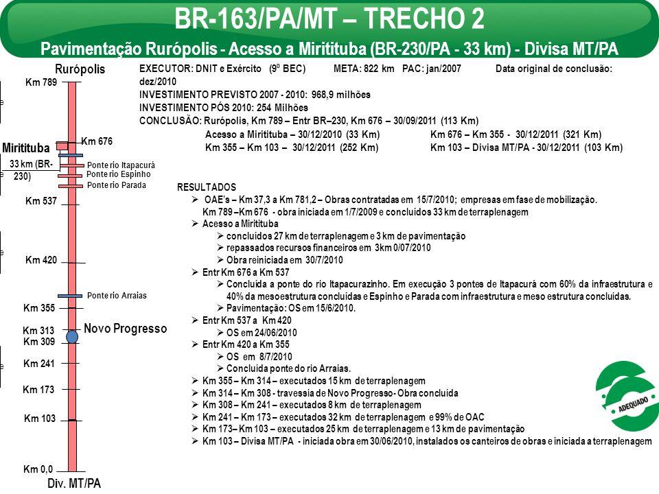 BR-163/PA/MT – TRECHO 2 Pavimentação Rurópolis - Acesso a Miritituba (BR-230/PA - 33 km) - Divisa MT/PA EXECUTOR: DNIT e Exército(9º BEC)META: 822 km