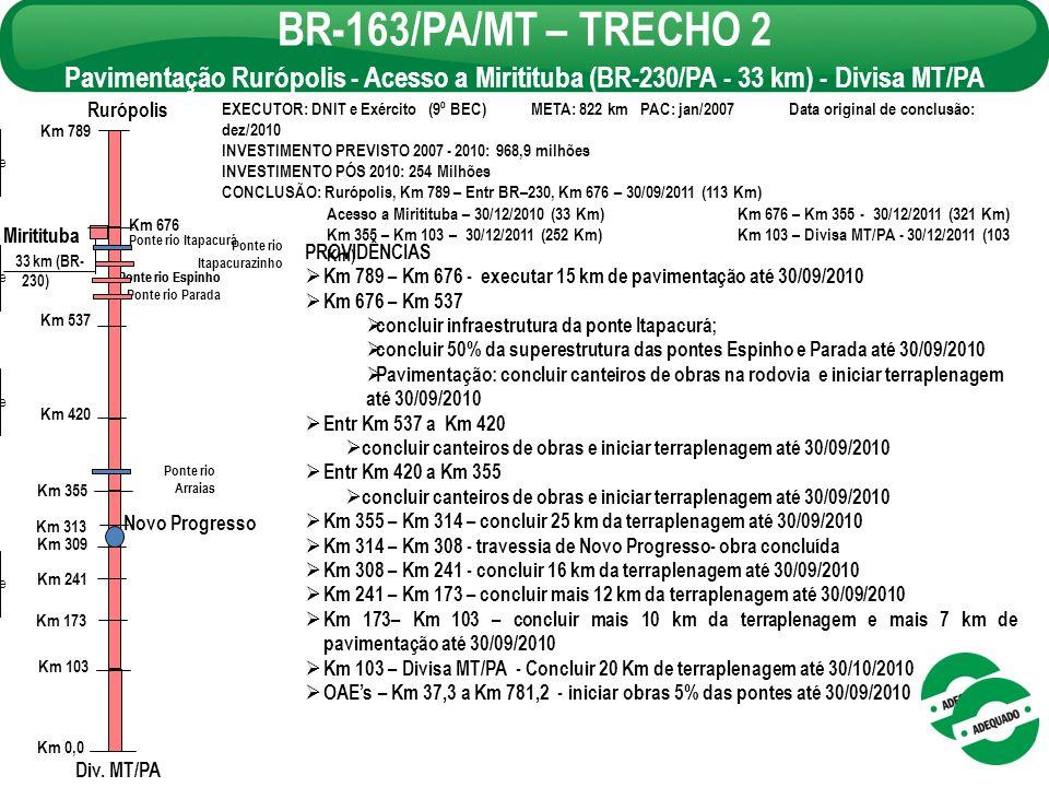 BR-163/PA/MT – TRECHO 2 Pavimentação Rurópolis - Acesso a Miritituba (BR-230/PA - 33 km) - Divisa MT/PA Ponte rio Itapacurazinho Novo Progresso Div. M