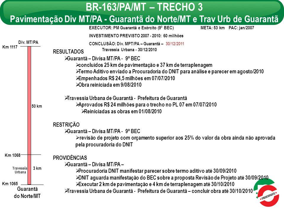 BR-163/PA/MT – TRECHO 3 Pavimentação Div MT/PA - Guarantã do Norte/MT e Trav Urb de Guarantã Km 1065 EXECUTOR: PM Guarantã e Exército (9º BEC) META: 5