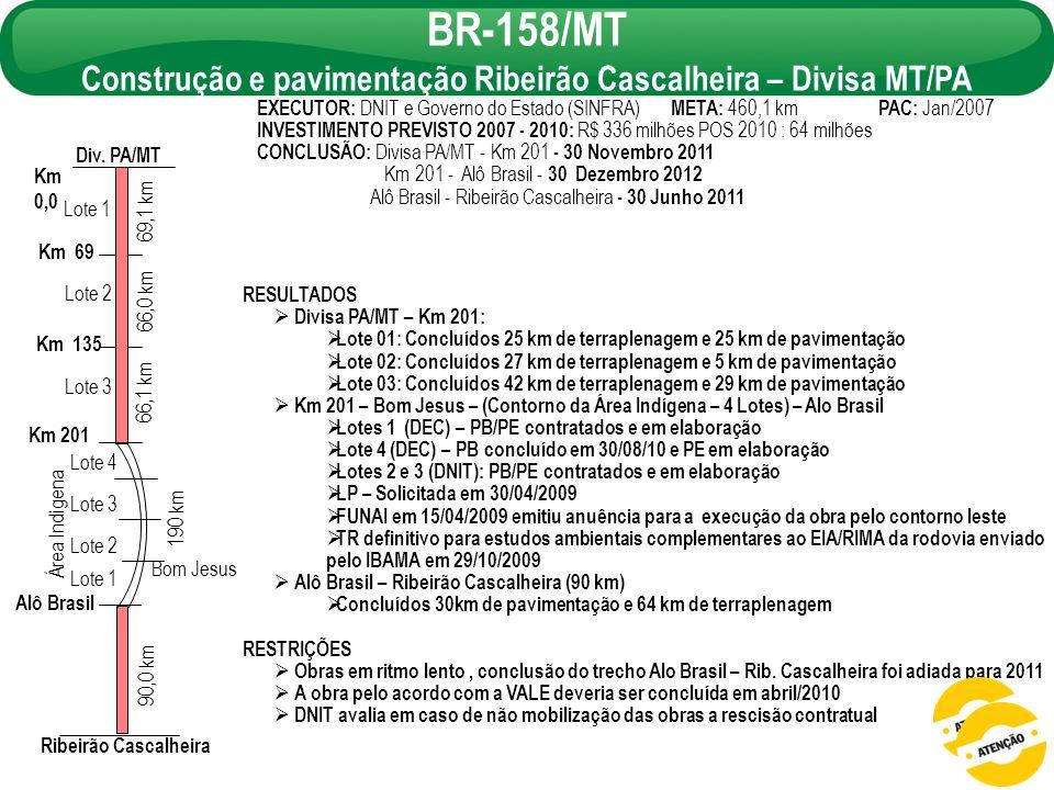 BR-158/MT Construção e pavimentação Ribeirão Cascalheira – Divisa MT/PA RESULTADOS Divisa PA/MT – Km 201: Lote 01: Concluídos 25 km de terraplenagem e