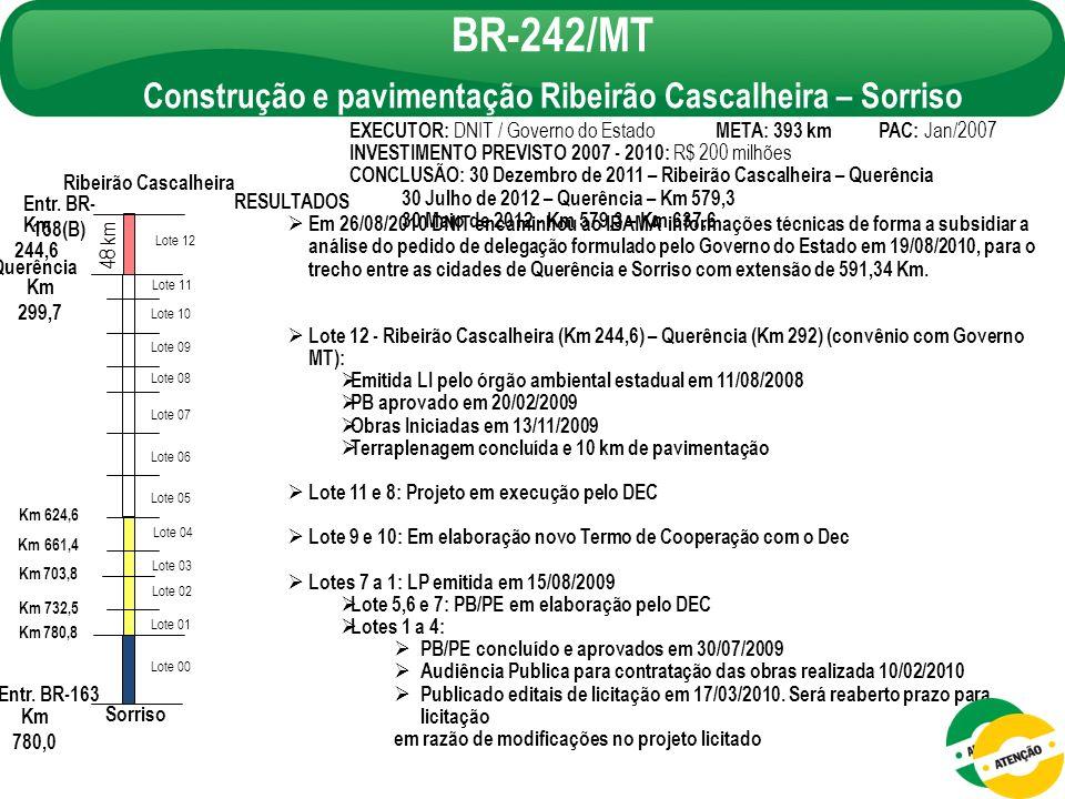BR-242/MT Construção e pavimentação Ribeirão Cascalheira – Sorriso RESULTADOS Em 26/08/2010 DNIT encaminhou ao IBAMA informações técnicas de forma a s