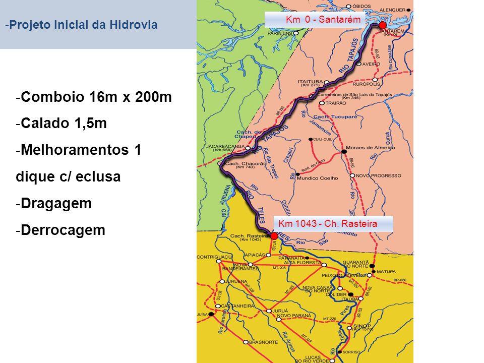 Km 1043 - Ch. Rasteira Km 0 - Santarém -Comboio 16m x 200m -Calado 1,5m -Melhoramentos 1 dique c/ eclusa -Dragagem -Derrocagem -Projeto Inicial da Hid