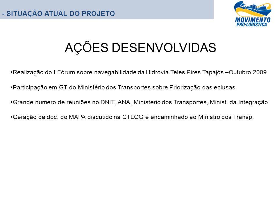 - SITUAÇÃO ATUAL DO PROJETO AÇÕES DESENVOLVIDAS Realização do I Fórum sobre navegabilidade da Hidrovia Teles Pires Tapajós –Outubro 2009 Participação