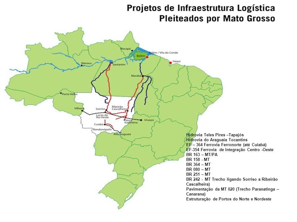 Hidrovia Teles Pires –Tapajós Hidrovia do Araguaia Tocantins EF – 364 Ferrovia Ferronorte (até Cuiabá) EF-354 Ferrovia de Integração Centro -Oeste BR
