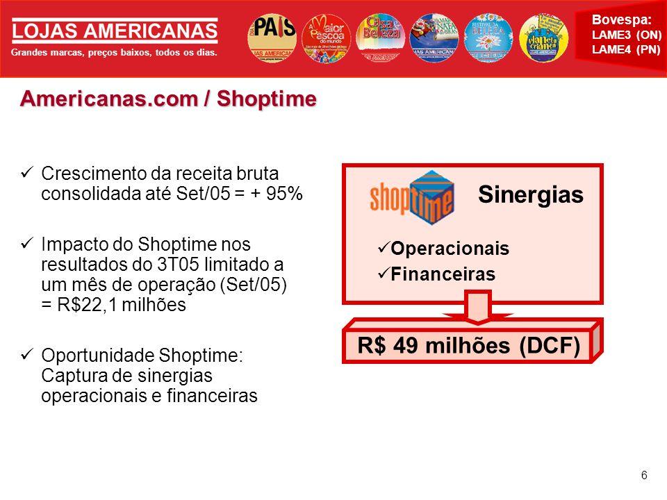 Grandes marcas, preços baixos, todos os dias. Bovespa: LAME3 (ON) LAME4 (PN) 6 Sinergias Operacionais Financeiras Americanas.com / Shoptime R$ 49 milh