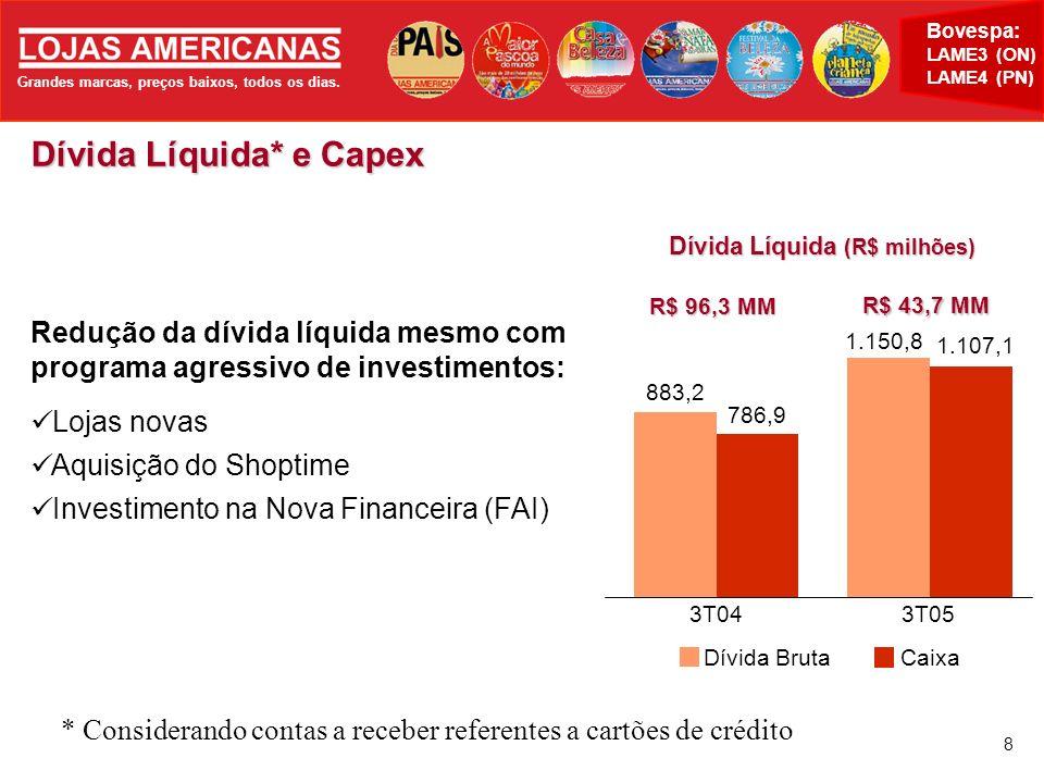 Grandes marcas, preços baixos, todos os dias. Bovespa: LAME3 (ON) LAME4 (PN) 8 Dívida Líquida* e Capex R$ 96,3 MM R$ 96,3 MM Redução da dívida líquida