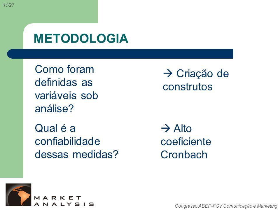 Congresso ABEP-FGV Comunicação e Marketing METODOLOGIA Como foram definidas as variáveis sob análise? Qual é a confiabilidade dessas medidas? Criação