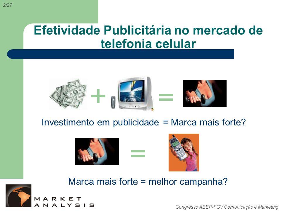 Congresso ABEP-FGV Comunicação e Marketing Efetividade Publicitária no mercado de telefonia celular Investimento em publicidade = Marca mais forte? 2/