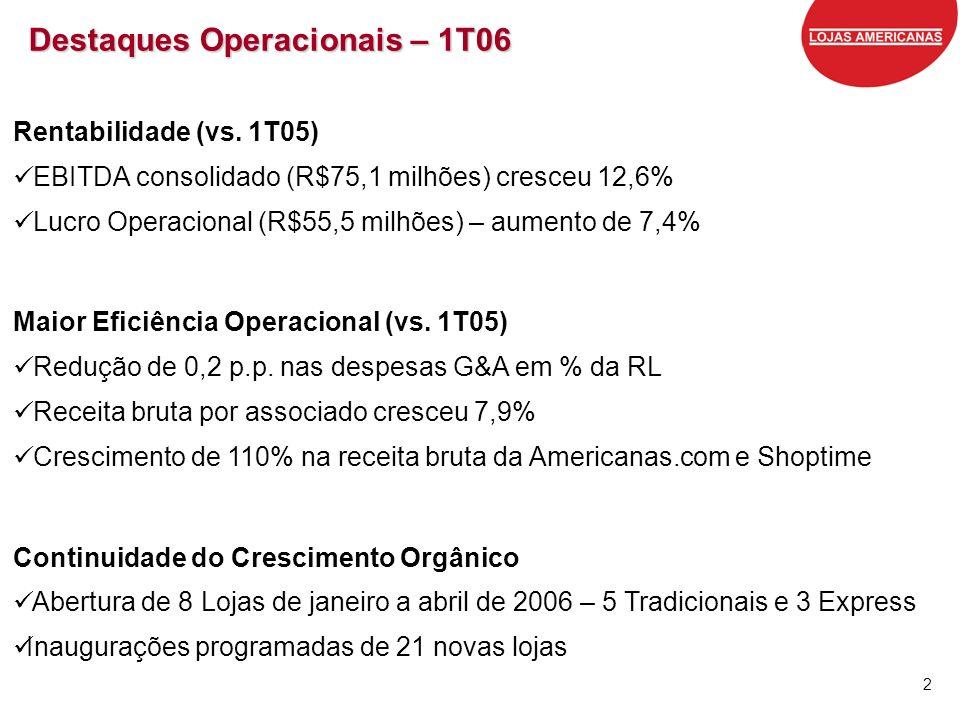 2 Destaques Operacionais – 1T06 Rentabilidade (vs. 1T05) EBITDA consolidado (R$75,1 milhões) cresceu 12,6% Lucro Operacional (R$55,5 milhões) – aument