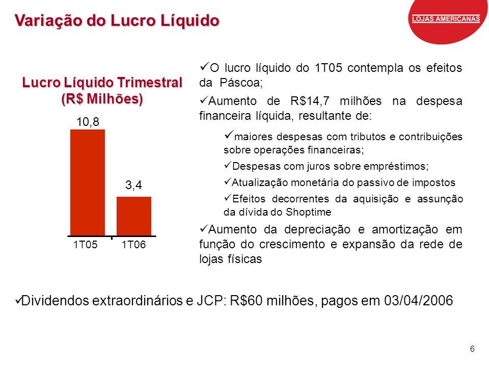 6 Variação do Lucro Líquido 3,4 10,8 1T051T06 Lucro Líquido Trimestral (R$ Milhões) O lucro líquido do 1T05 contempla os efeitos da Páscoa; Aumento de