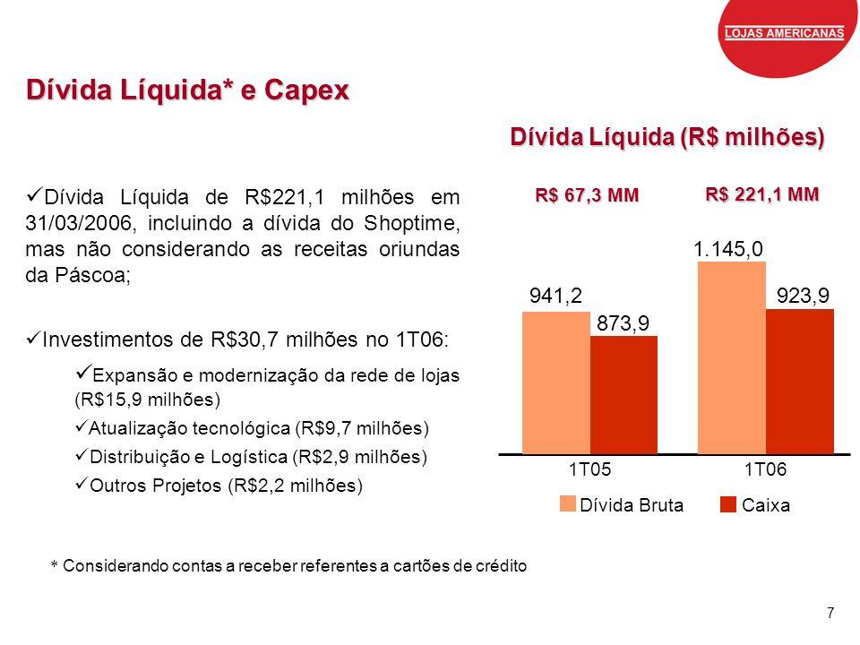 7 Dívida Líquida* e Capex R$ 67,3 MM R$ 67,3 MM Dívida Líquida de R$221,1 milhões em 31/03/2006, incluindo a dívida do Shoptime, mas não considerando