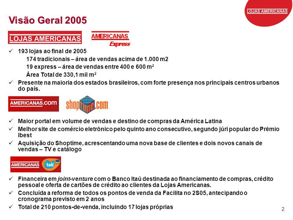 2 Visão Geral 2005 193 lojas ao final de 2005 174 tradicionais – área de vendas acima de 1.000 m2 19 express – área de vendas entre 400 e 600 m 2 Área