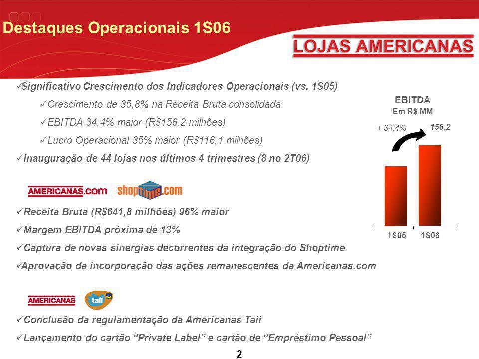 2 Significativo Crescimento dos Indicadores Operacionais (vs. 1S05) Crescimento de 35,8% na Receita Bruta consolidada EBITDA 34,4% maior (R$156,2 milh