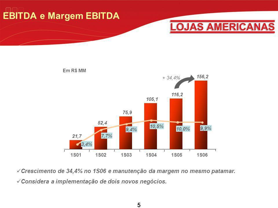 5 EBITDA e Margem EBITDA 1S011S021S031S041S05 156,2 1S06 116,2 105,1 75,9 52,4 21,7 + 34,4% Em R$ MM 3,4% 7,7% 9,4% 10,5% 10,0% 9,9% Crescimento de 34,4% no 1S06 e manutenção da margem no mesmo patamar.
