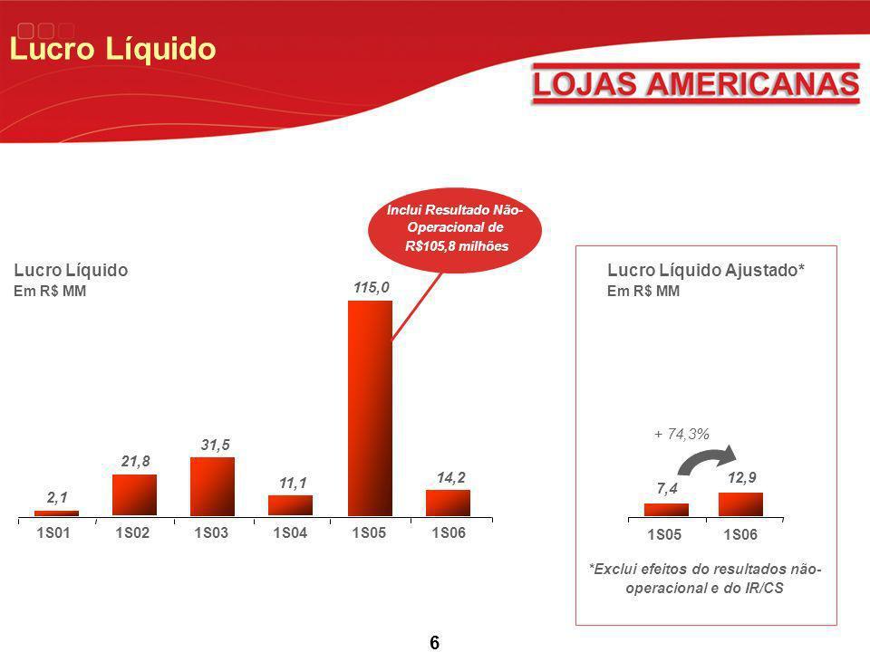 6 Lucro Líquido 1S011S021S031S041S05 14,2 1S06 115,0 11,1 31,5 21,8 2,1 Lucro Líquido Em R$ MM Lucro Líquido Ajustado* Em R$ MM + 74,3% 12,9 1S051S06 *Exclui efeitos do resultados não- operacional e do IR/CS 7,4 Inclui Resultado Não- Operacional de R$105,8 milhões