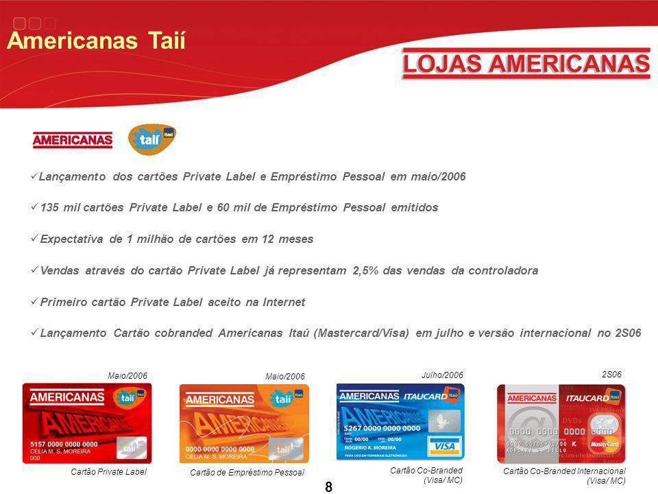 8 Lançamento dos cartões Private Label e Empréstimo Pessoal em maio/2006 135 mil cartões Private Label e 60 mil de Empréstimo Pessoal emitidos Expecta