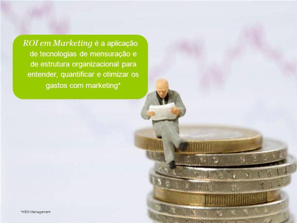 *HSM Management ROI em Marketing é a aplicação de tecnologias de mensuração e de estrutura organizacional para entender, quantificar e otimizar os gas