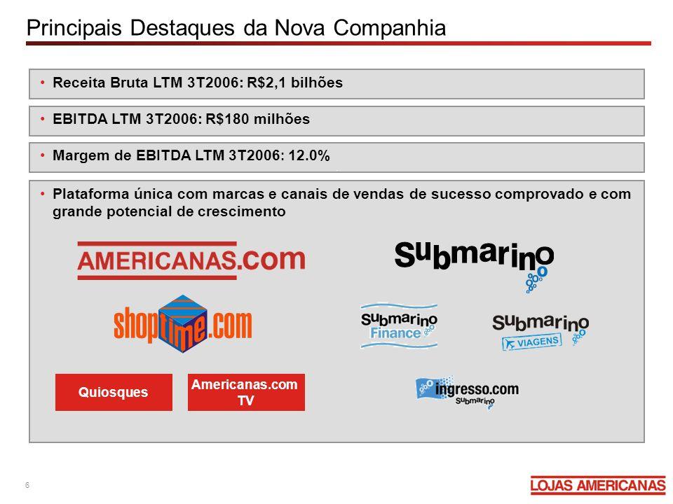 Principais Destaques da Nova Companhia Receita Bruta LTM 3T2006: R$2,1 bilhões Margem de EBITDA LTM 3T2006 : 12.0% Plataforma única com marcas e canai