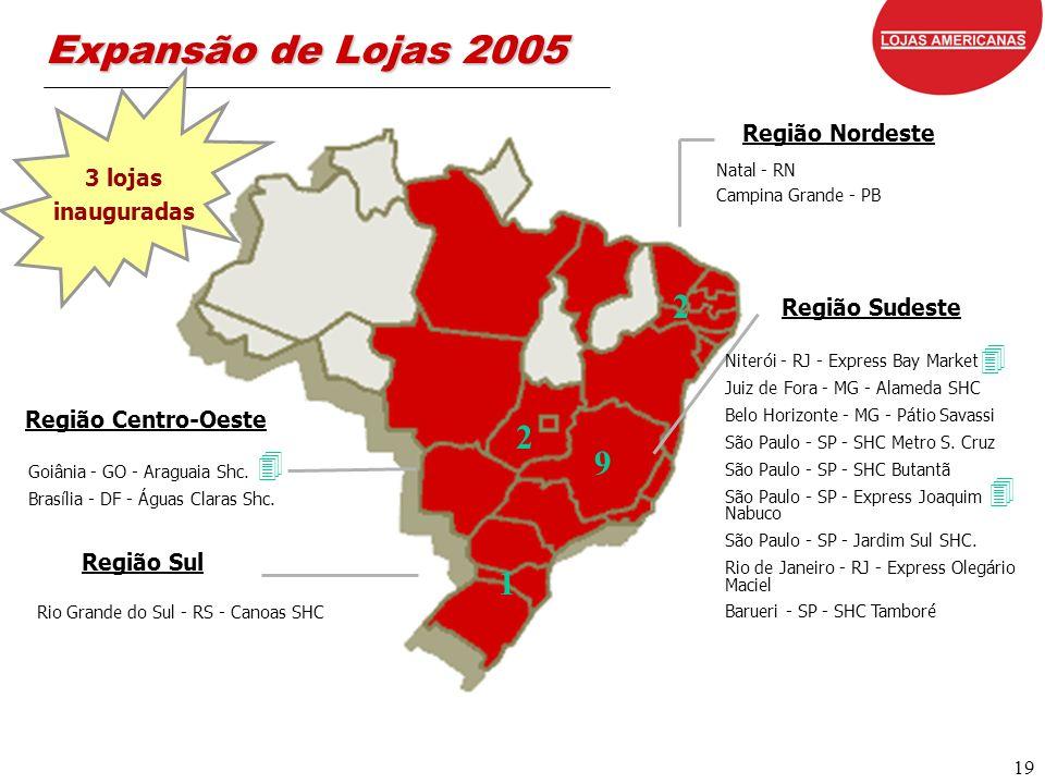 19 Região Nordeste Região Sudeste Região Centro-Oeste Goiânia - GO - Araguaia Shc. Região Sul 9 2 2 Natal - RN Campina Grande - PB Rio Grande do Sul -