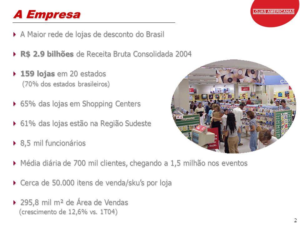 2 A Maior rede de lojas de desconto do Brasil A Maior rede de lojas de desconto do Brasil R$ 2.9 bilhões de Receita Bruta Consolidada 2004 R$ 2.9 bilhões de Receita Bruta Consolidada 2004 159 lojas em 20 estados 159 lojas em 20 estados (70% dos estados brasileiros) (70% dos estados brasileiros) 65% das lojas em Shopping Centers 65% das lojas em Shopping Centers 61% das lojas estão na Região Sudeste 61% das lojas estão na Região Sudeste 8,5 mil funcionários 8,5 mil funcionários Média diária de 700 mil clientes, chegando a 1,5 milhão nos eventos Média diária de 700 mil clientes, chegando a 1,5 milhão nos eventos Cerca de 50.000 itens de venda/skus por loja Cerca de 50.000 itens de venda/skus por loja 295,8 mil m² de Área de Vendas 295,8 mil m² de Área de Vendas (crescimento de 12,6% vs.