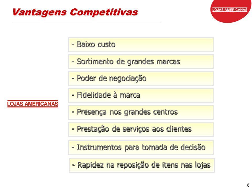 6 - Fidelidade à marca - Poder de negociação - Prestação de serviços aos clientes - Baixo custo - Sortimento de grandes marcas - Presença nos grandes