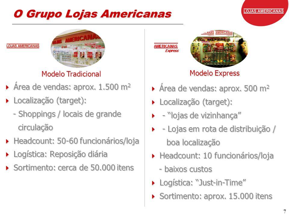 7 O Grupo Lojas Americanas Modelo Tradicional Modelo Express Área de vendas: aprox. 1.500 m 2 Área de vendas: aprox. 1.500 m 2 Localização (target): L