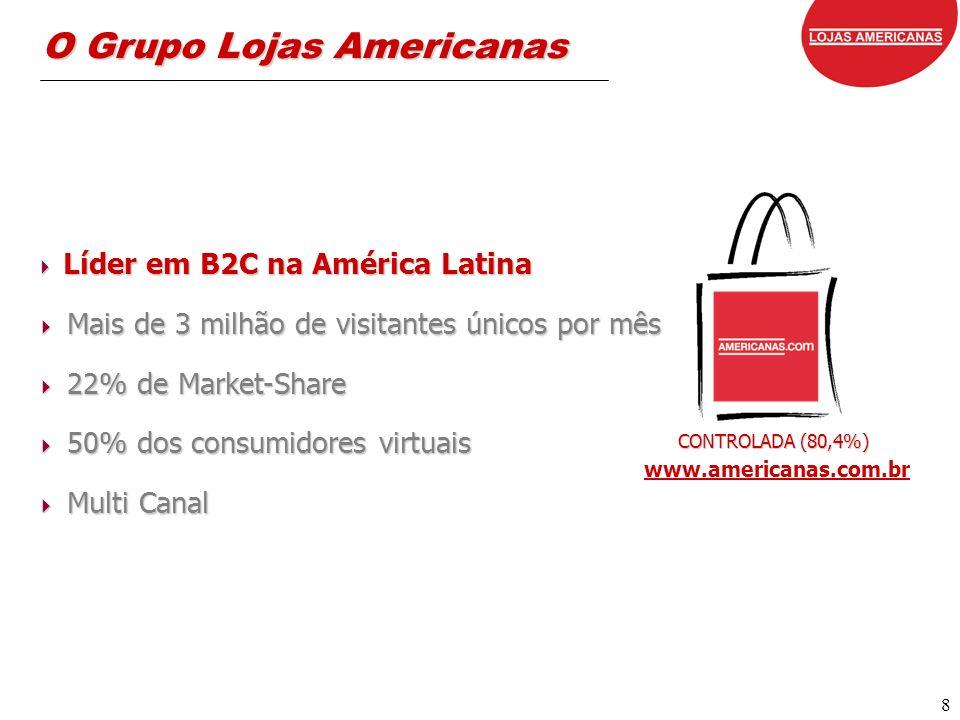 8 O Grupo Lojas Americanas Líder em B2C na América Latina Líder em B2C na América Latina Mais de 3 milhão de visitantes únicos por mês Mais de 3 milhão de visitantes únicos por mês 22% de Market-Share 22% de Market-Share 50% dos consumidores virtuais 50% dos consumidores virtuais Multi Canal Multi Canal CONTROLADA (80,4%) www.americanas.com.br