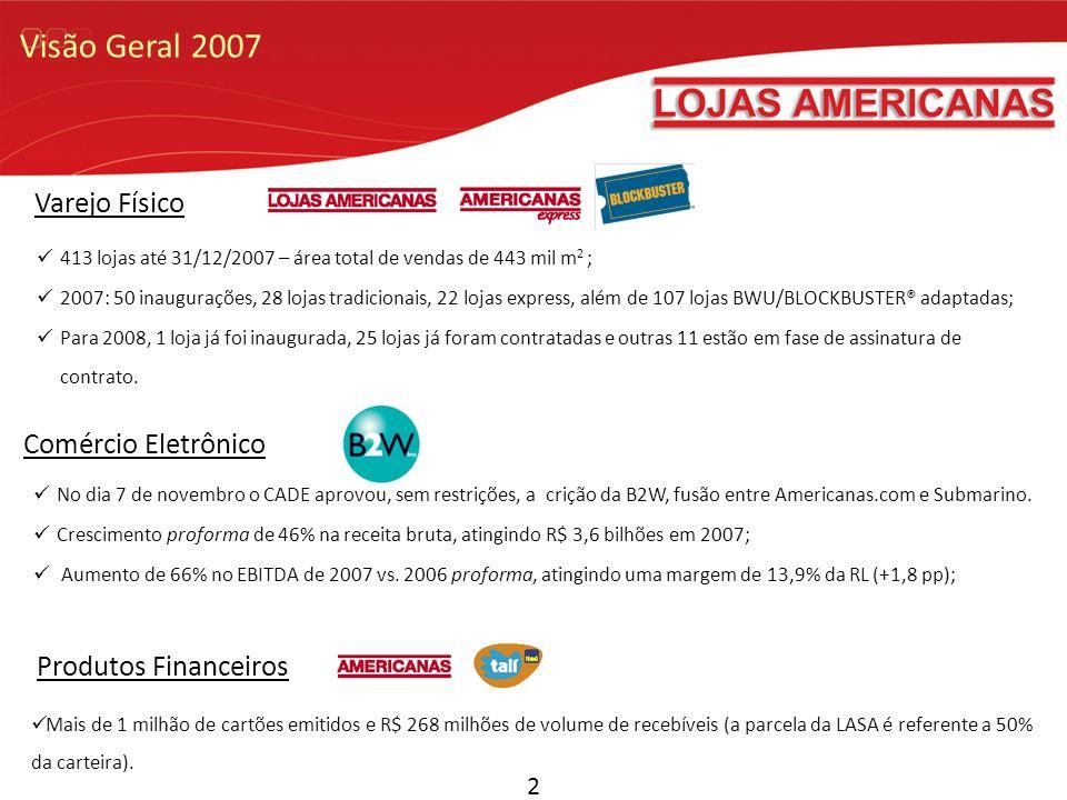 2 413 lojas até 31/12/2007 – área total de vendas de 443 mil m 2 ; 2007: 50 inaugurações, 28 lojas tradicionais, 22 lojas express, além de 107 lojas B