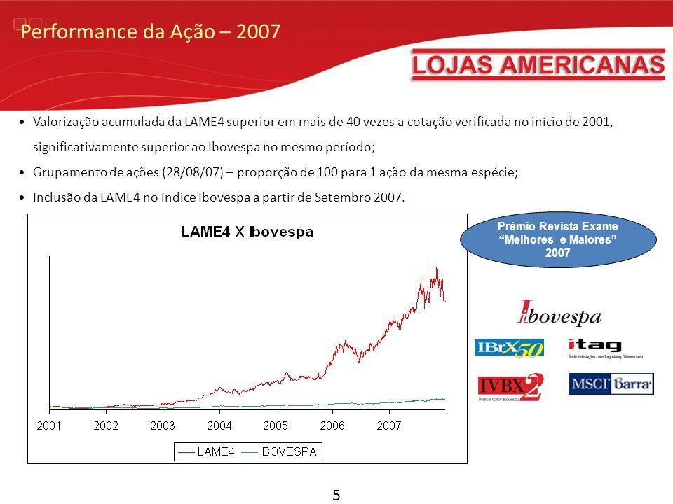 Valorização acumulada da LAME4 superior em mais de 40 vezes a cotação verificada no início de 2001, significativamente superior ao Ibovespa no mesmo p