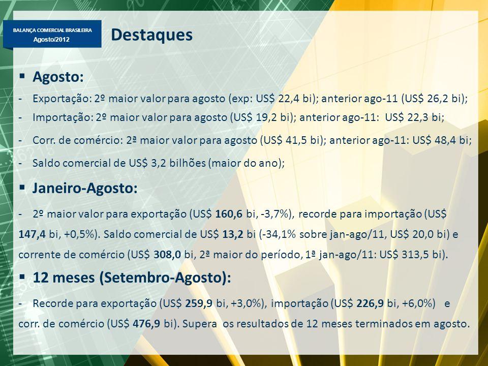 BALANÇA COMERCIAL BRASILEIRA Agosto/2012 Destaques Agosto: -Exportação: 2º maior valor para agosto (exp: US$ 22,4 bi); anterior ago-11 (US$ 26,2 bi);