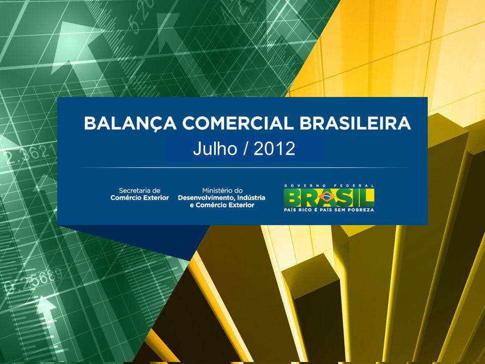 BALANÇA COMERCIAL BRASILEIRA Julho/2012