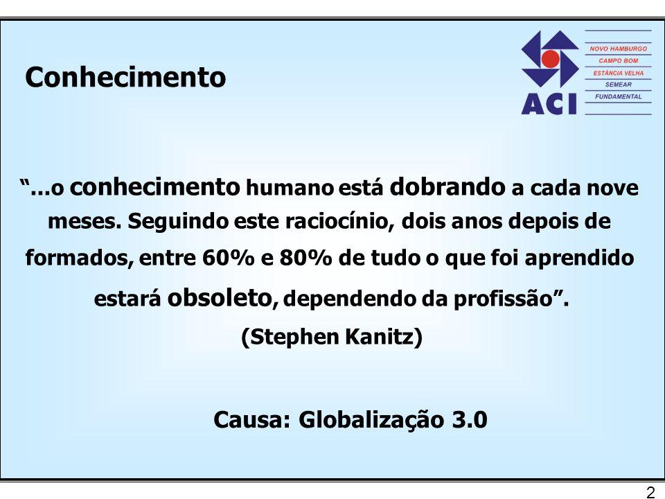 Globalização 3 De acordo com Thomas Friedman: a globalização 1.0 foi a globalização dos países (1492 à 1800), a globalização 2.0 foi a das empresas (1800 à 2000), e a 3.0 é a recém descoberta dos indivíduos de colaborarem e concorrerem no âmbito mundial.