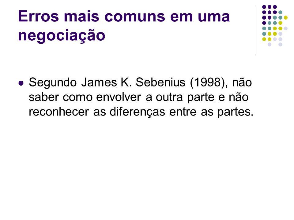 Erros mais comuns em uma negociação Segundo James K. Sebenius (1998), não saber como envolver a outra parte e não reconhecer as diferenças entre as pa