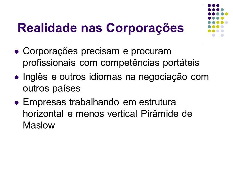 Realidade nas Corporações Corporações precisam e procuram profissionais com competências portáteis Inglês e outros idiomas na negociação com outros pa