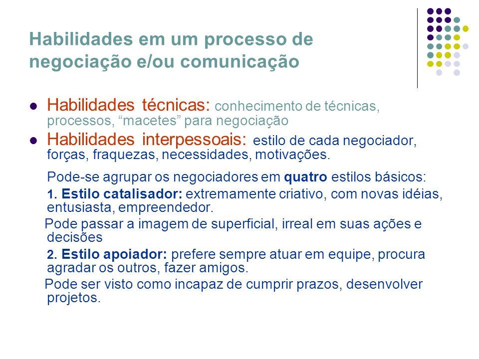 Habilidades em um processo de negociação e/ou comunicação Habilidades técnicas: conhecimento de técnicas, processos, macetes para negociação Habilidad