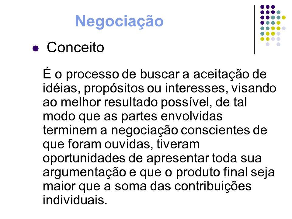 Negociação Conceito É o processo de buscar a aceitação de idéias, propósitos ou interesses, visando ao melhor resultado possível, de tal modo que as p