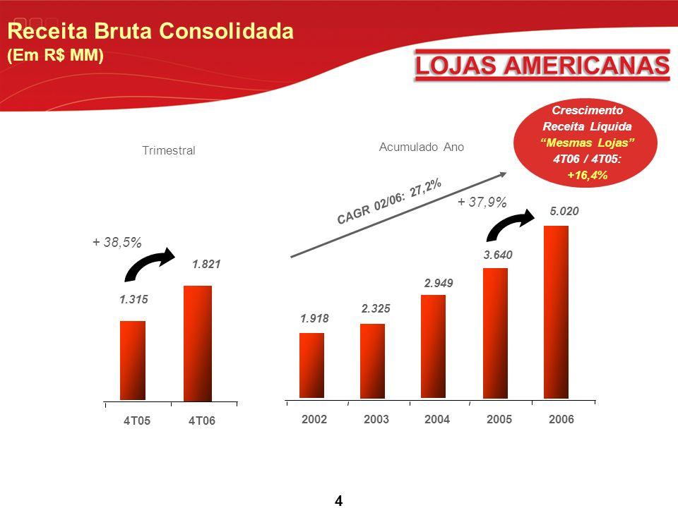 4 Receita Bruta Consolidada (Em R$ MM) 4T064T05 1.821 1.315 + 38,5% CAGR 02/06: 27,2% 20062002200320042005 5.020 3.640 2.949 2.325 1.918 + 37,9% Crescimento Receita Líquida Mesmas Lojas 4T06 / 4T05: +16,4% Trimestral Acumulado Ano