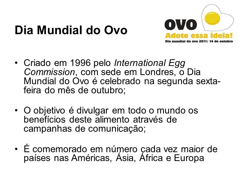 Locais Públicos Vendas de Bonecos João Bobo