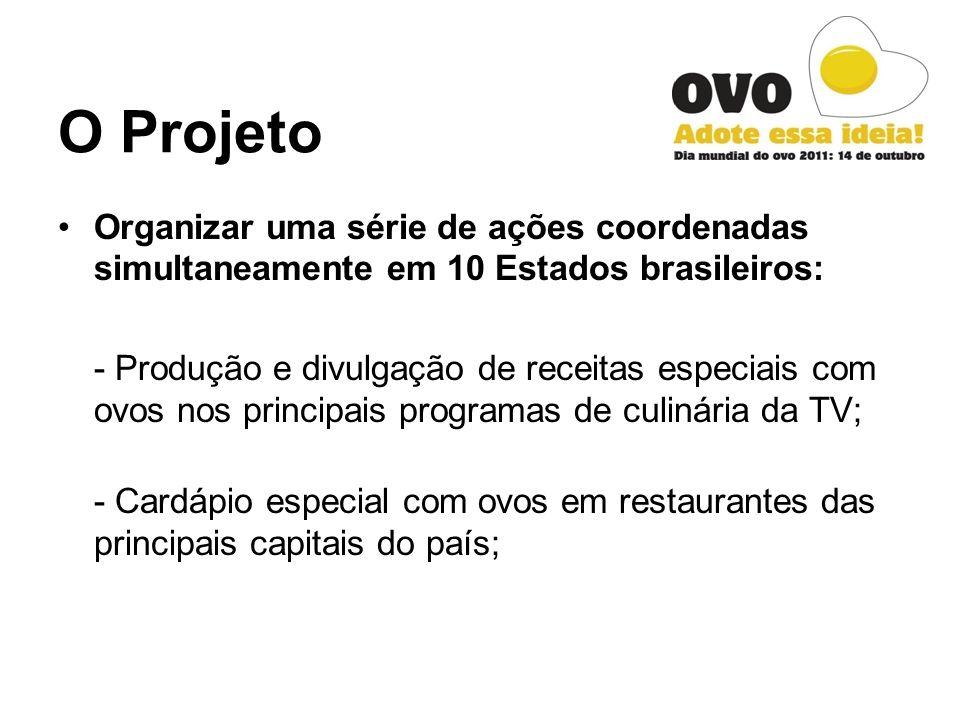 Ações na Internet diadoovo.com.br Página na Web Concursos Mídias Sociais