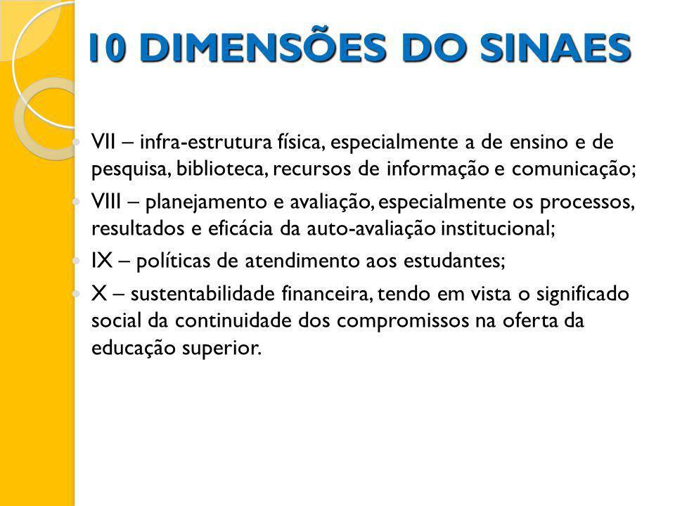 10 DIMENSÕES DO SINAES VII – infra-estrutura física, especialmente a de ensino e de pesquisa, biblioteca, recursos de informação e comunicação; VIII –
