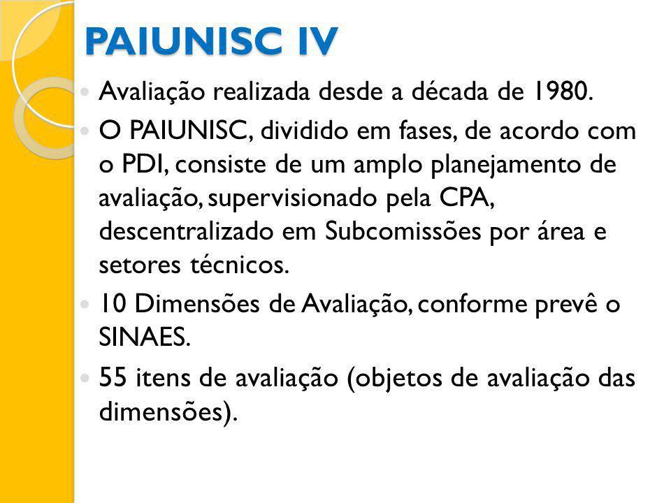 PAIUNISC IV Avaliação realizada desde a década de 1980. O PAIUNISC, dividido em fases, de acordo com o PDI, consiste de um amplo planejamento de avali