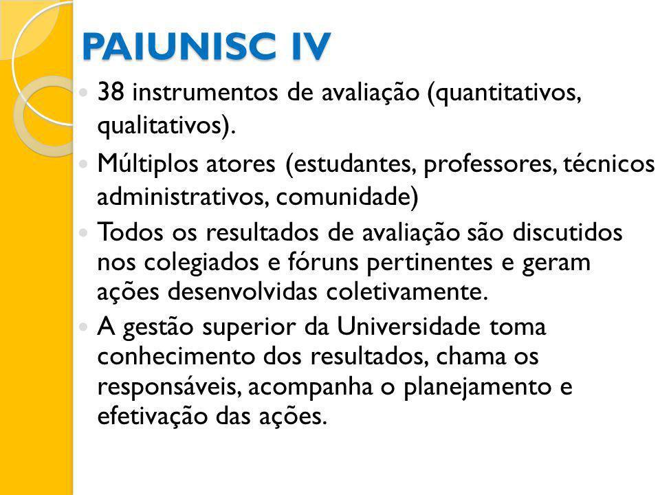 PAIUNISC IV 38 instrumentos de avaliação (quantitativos, qualitativos). Múltiplos atores (estudantes, professores, técnicos administrativos, comunidad