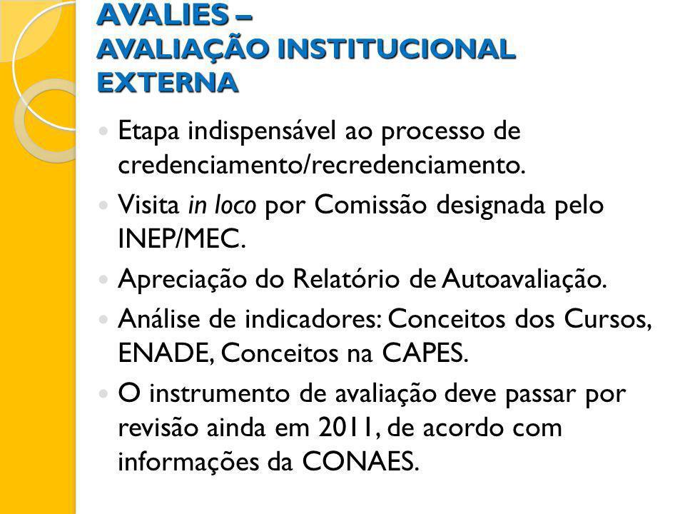 AVALIES – AVALIAÇÃO INSTITUCIONAL EXTERNA Etapa indispensável ao processo de credenciamento/recredenciamento. Visita in loco por Comissão designada pe