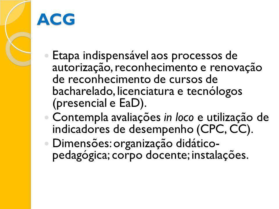 ACG Etapa indispensável aos processos de autorização, reconhecimento e renovação de reconhecimento de cursos de bacharelado, licenciatura e tecnólogos