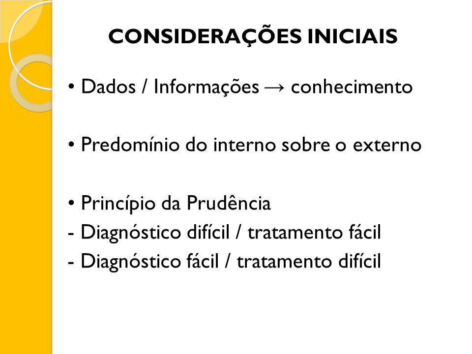 CONSIDERAÇÕES INICIAIS Dados / Informações conhecimento Predomínio do interno sobre o externo Princípio da Prudência - Diagnóstico difícil / tratament