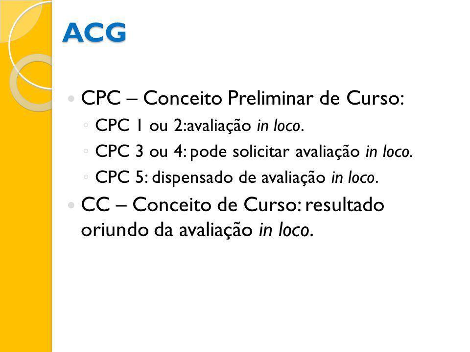 ACG CPC – Conceito Preliminar de Curso: CPC 1 ou 2:avaliação in loco. CPC 3 ou 4: pode solicitar avaliação in loco. CPC 5: dispensado de avaliação in
