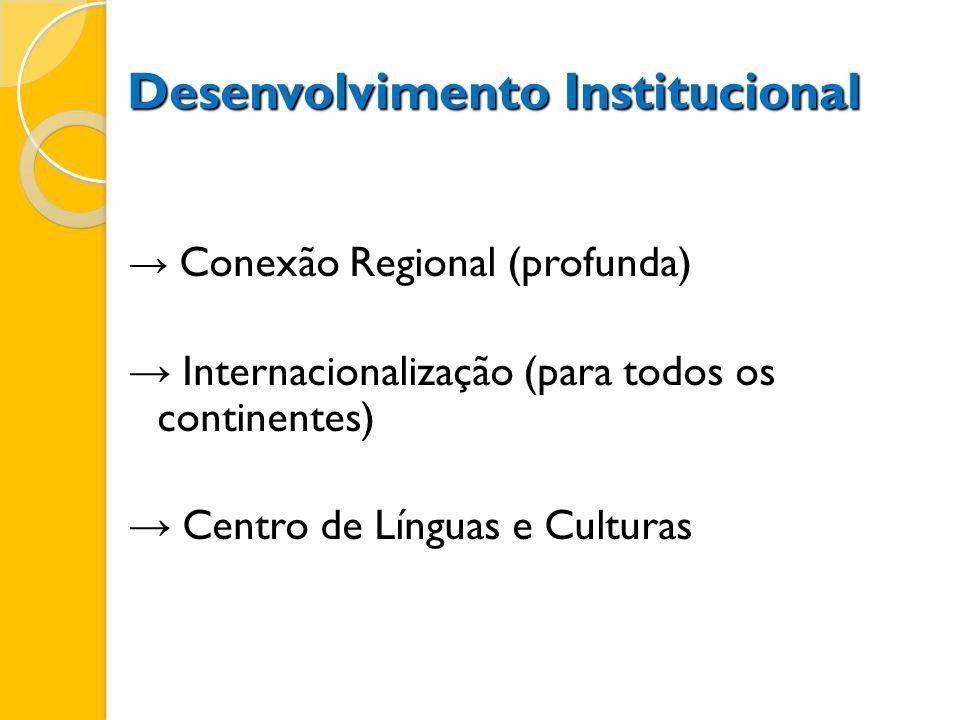 Desenvolvimento Institucional Conexão Regional (profunda) Internacionalização (para todos os continentes) Centro de Línguas e Culturas