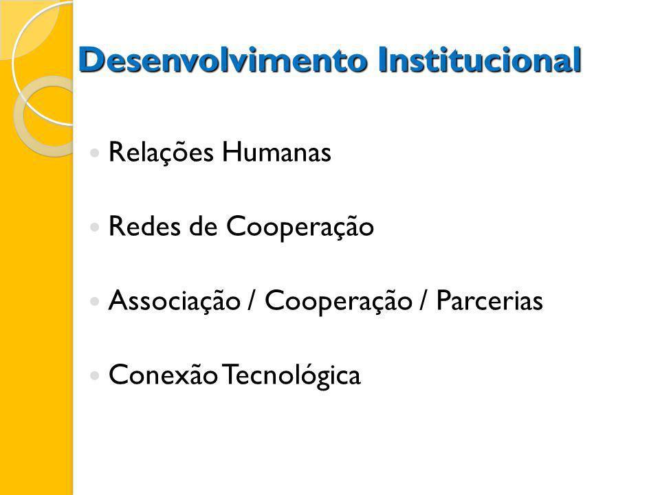 Desenvolvimento Institucional Relações Humanas Redes de Cooperação Associação / Cooperação / Parcerias Conexão Tecnológica