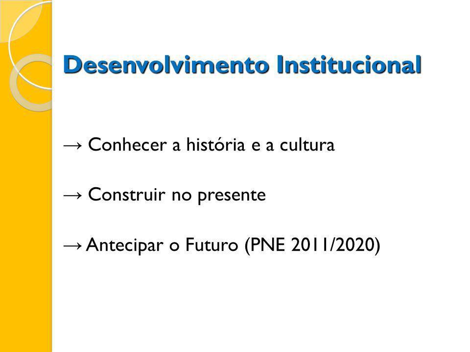 Desenvolvimento Institucional Conhecer a história e a cultura Construir no presente Antecipar o Futuro (PNE 2011/2020)
